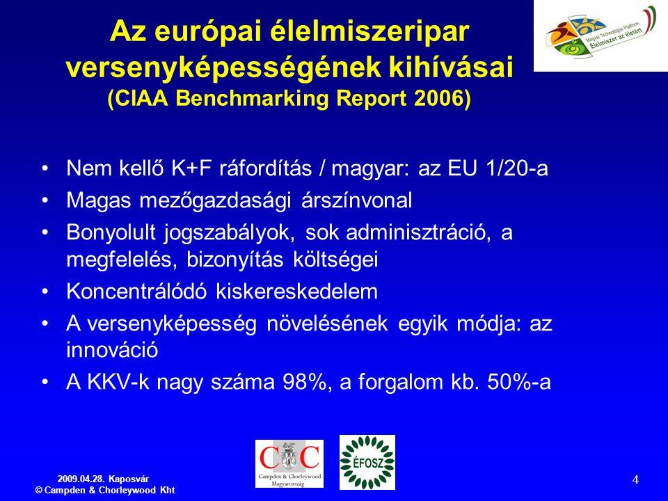 2009.04.28. Kaposvár © Campden & Chorleywood Kht 4 Az európai élelmiszeripar versenyképességének kihívásai (CIAA Benchmarking Report 2006) Nem kellő K