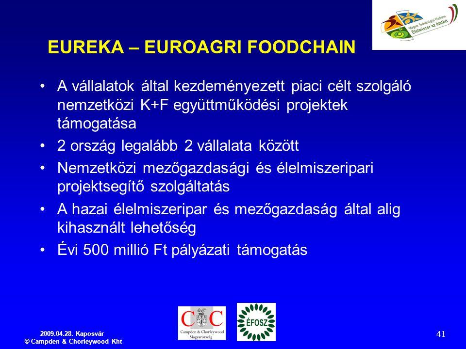 2009.04.28. Kaposvár © Campden & Chorleywood Kht 41 EUREKA – EUROAGRI FOODCHAIN A vállalatok által kezdeményezett piaci célt szolgáló nemzetközi K+F e