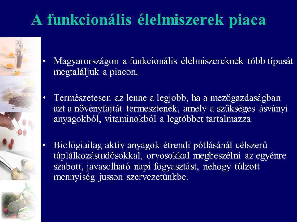 A funkcionális élelmiszerek piaca Magyarországon a funkcionális élelmiszereknek több típusát megtaláljuk a piacon. Természetesen az lenne a legjobb, h