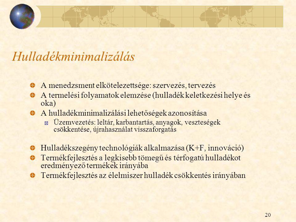 20 Hulladékminimalizálás A menedzsment elkötelezettsége: szervezés, tervezés A termelési folyamatok elemzése (hulladék keletkezési helye és oka) A hul