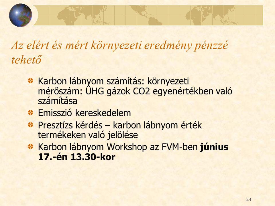 24 Az elért és mért környezeti eredmény pénzzé tehető Karbon lábnyom számítás: környezeti mérőszám: ÜHG gázok CO2 egyenértékben való számítása Emisszió kereskedelem Presztízs kérdés – karbon lábnyom érték termékeken való jelölése Karbon lábnyom Workshop az FVM-ben június 17.-én 13.30-kor