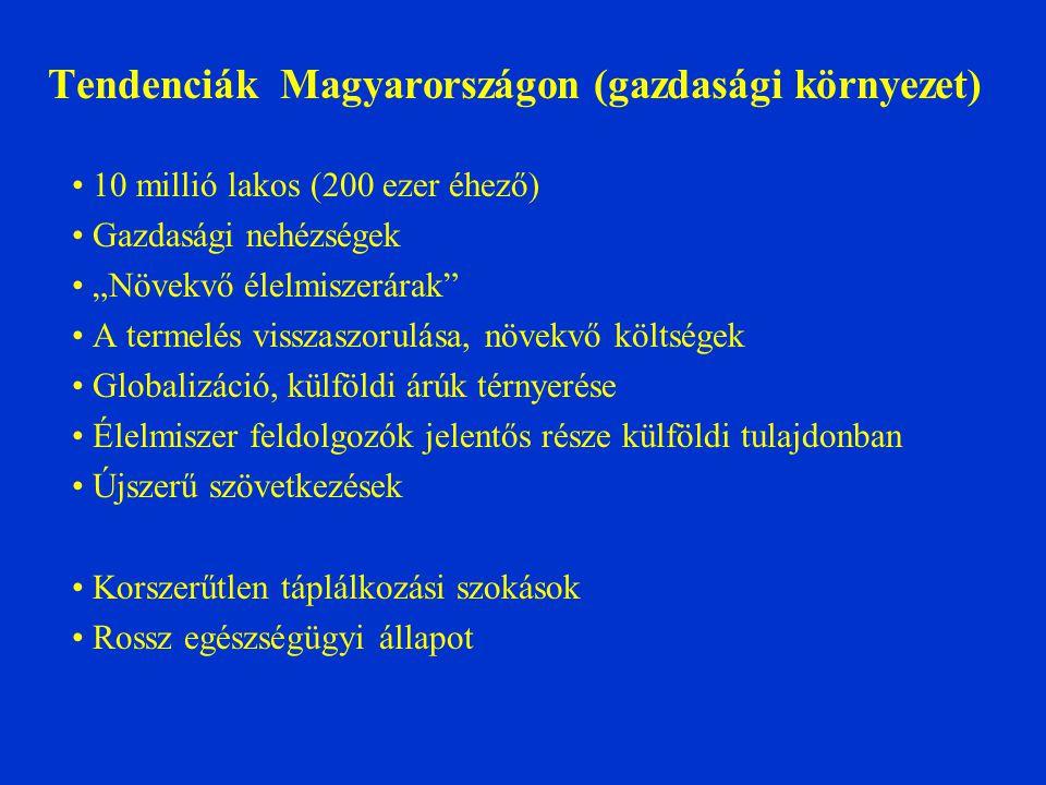 """Tendenciák Magyarországon (gazdasági környezet) 10 millió lakos (200 ezer éhező) Gazdasági nehézségek """"Növekvő élelmiszerárak A termelés visszaszorulása, növekvő költségek Globalizáció, külföldi árúk térnyerése Élelmiszer feldolgozók jelentős része külföldi tulajdonban Újszerű szövetkezések Korszerűtlen táplálkozási szokások Rossz egészségügyi állapot"""