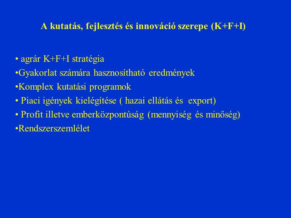 A kutatás, fejlesztés és innováció szerepe (K+F+I) agrár K+F+I stratégia Gyakorlat számára hasznosítható eredmények Komplex kutatási programok Piaci igények kielégítése ( hazai ellátás és export) Profit illetve emberközpontúság (mennyiség és minőség) Rendszerszemlélet