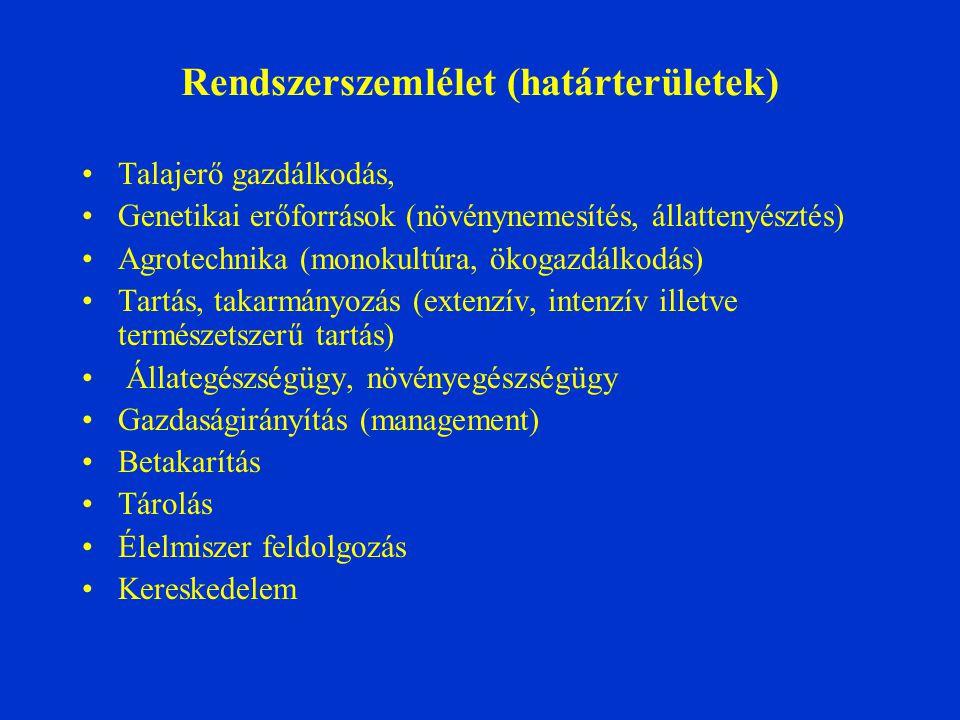Rendszerszemlélet (határterületek) Talajerő gazdálkodás, Genetikai erőforrások (növénynemesítés, állattenyésztés) Agrotechnika (monokultúra, ökogazdálkodás) Tartás, takarmányozás (extenzív, intenzív illetve természetszerű tartás) Állategészségügy, növényegészségügy Gazdaságirányítás (management) Betakarítás Tárolás Élelmiszer feldolgozás Kereskedelem