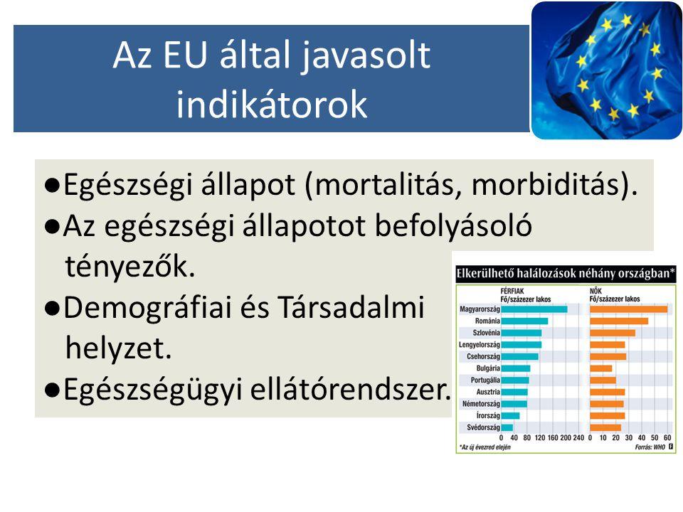 Az EU által javasolt indikátorok ●Egészségi állapot (mortalitás, morbiditás). ●Az egészségi állapotot befolyásoló tényezők. ●Demográfiai és Társadalmi