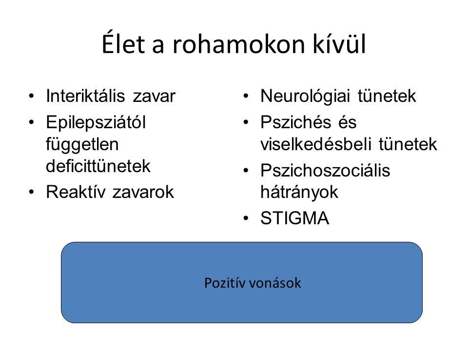 Élet a rohamokon kívül Interiktális zavar Epilepsziától független deficittünetek Reaktív zavarok Neurológiai tünetek Pszichés és viselkedésbeli tünete