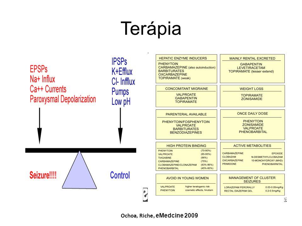 Terápia Ochoa, Riche, eMedcine 2009