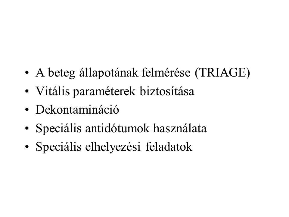A beteg állapotának felmérése (TRIAGE) Vitális paraméterek biztosítása Dekontamináció Speciális antidótumok használata Speciális elhelyezési feladatok