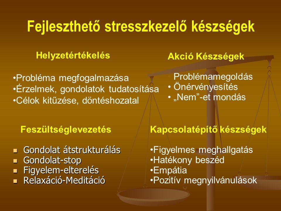 A munkahelyi stresszkezelő un. ÉletKészségek Program céljai Hatékonyabban kezeljük a stressz-helyzeteket Hatékonyabban kezeljük a stressz-helyzeteket