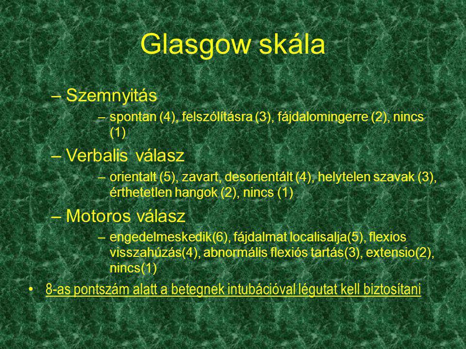 Glasgow skála –Szemnyitás –spontan (4), felszólításra (3), fájdalomingerre (2), nincs (1) –Verbalis válasz –orientalt (5), zavart, desorientált (4), h