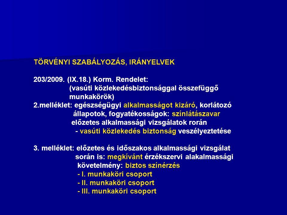 TÖRVÉNYI SZABÁLYOZÁS, IRÁNYELVEK 203/2009.(IX.18.) Korm.