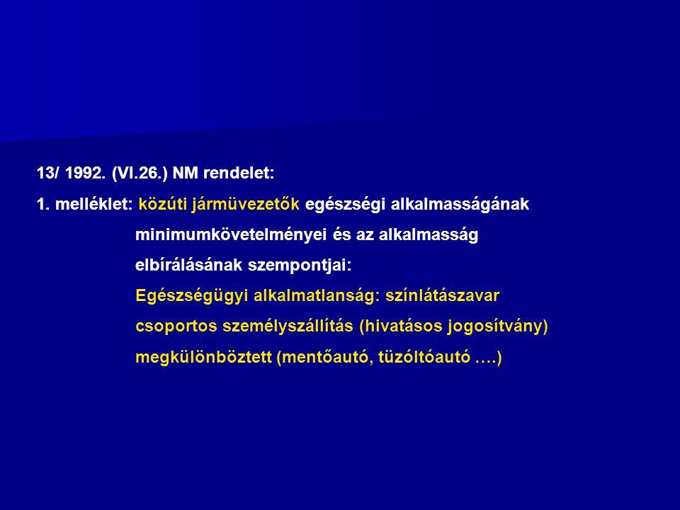 13/ 1992.(VI.26.) NM rendelet: 1.