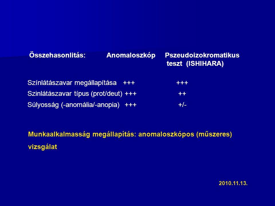 Színlátászavar megállapítása +++ +++ Szinlátászavar típus (prot/deut) +++ ++ Súlyosság (-anomália/-anopia) +++ +/- Összehasonlitás: Anomaloszkóp Pszeudoizokromatikus teszt (ISHIHARA) Munkaalkalmasság megállapítás: anomaloszkópos (műszeres) vizsgálat 2010.11.13.