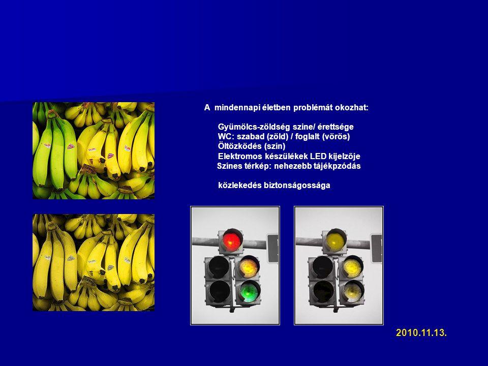 A mindennapi életben problémát okozhat: Gyümölcs-zöldség szine/ érettsége WC: szabad (zöld) / foglalt (vörös) Öltözködés (szín) Elektromos készülékek LED kijelzője Színes térkép: nehezebb tájékpzódás közlekedés biztonságossága 2010.11.13.