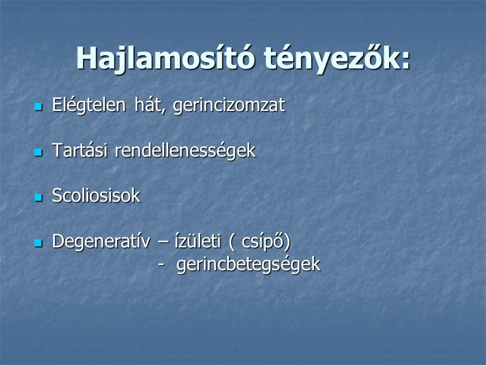 Hajlamosító tényezők: Elégtelen hát, gerincizomzat Elégtelen hát, gerincizomzat Tartási rendellenességek Tartási rendellenességek Scoliosisok Scoliosi