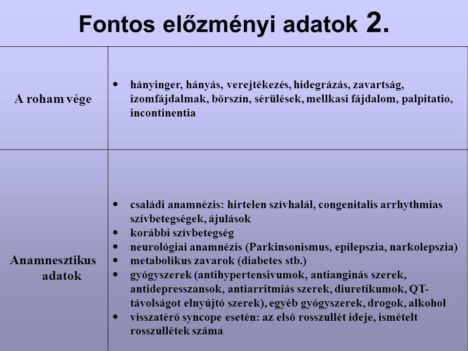 Fontos előzményi adatok 2. A roham vége  hányinger, hányás, verejtékezés, hidegrázás, zavartság, izomfájdalmak, bőrszín, sérülések, mellkasi fájdalom