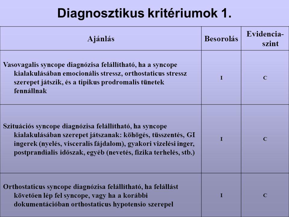 Diagnosztikus kritériumok 1. AjánlásBesorolás Evidencia- szint Vasovagalis syncope diagnózisa felállítható, ha a syncope kialakulásában emocionális st