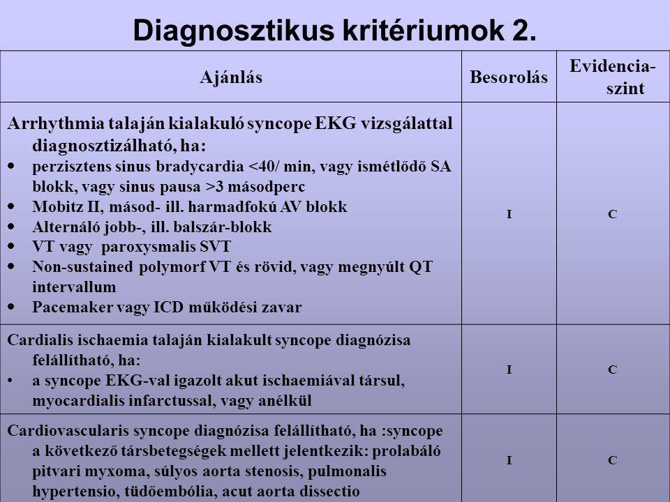 Diagnosztikus kritériumok 2. AjánlásBesorolás Evidencia- szint Arrhythmia talaján kialakuló syncope EKG vizsgálattal diagnosztizálható, ha:  perziszt