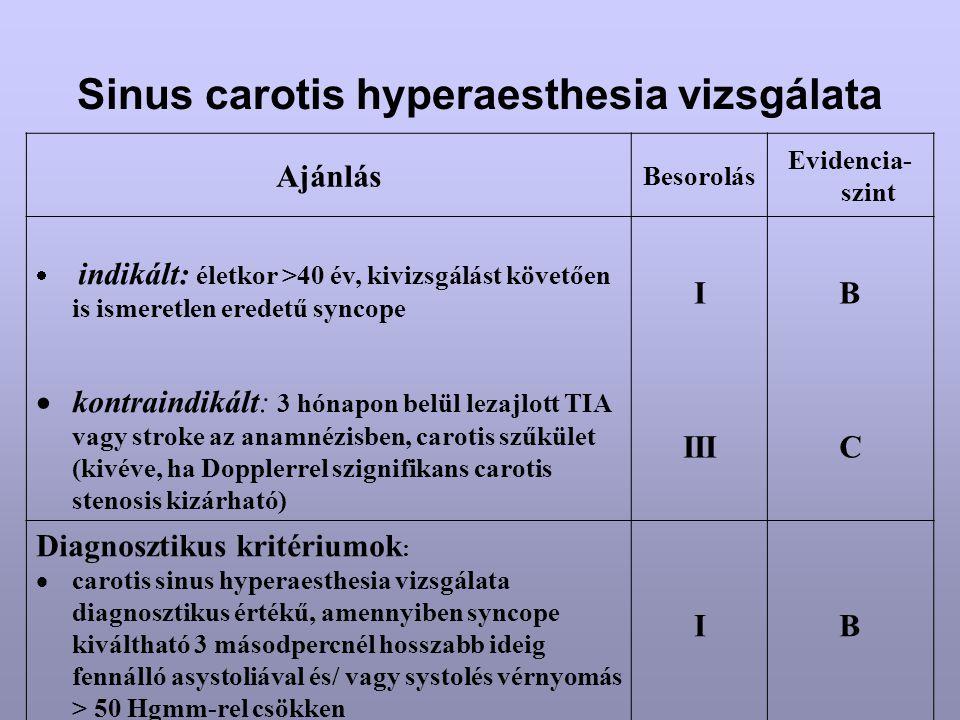 Sinus carotis hyperaesthesia vizsgálata Ajánlás Besorolás Evidencia- szint  indikált: életkor >40 év, kivizsgálást követően is ismeretlen eredetű syn