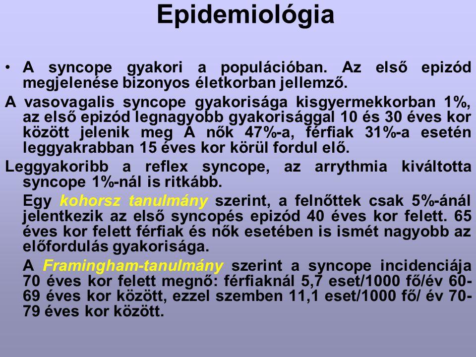 Epidemiológia A syncope gyakori a populációban. Az első epizód megjelenése bizonyos életkorban jellemző. A vasovagalis syncope gyakorisága kisgyermekk