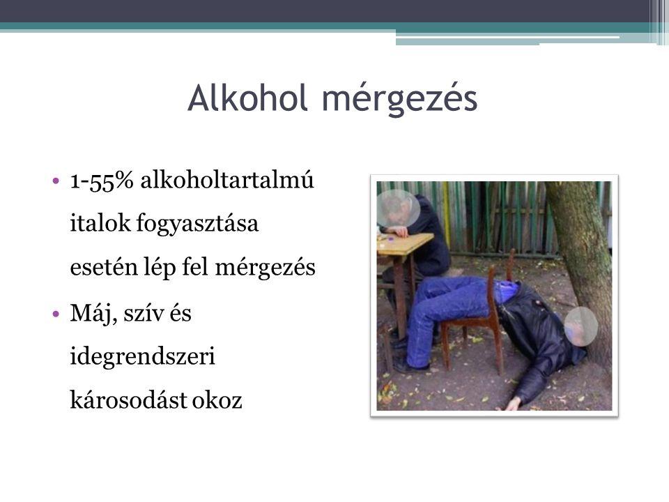 Alkohol mérgezés 1-55% alkoholtartalmú italok fogyasztása esetén lép fel mérgezés Máj, szív és idegrendszeri károsodást okoz