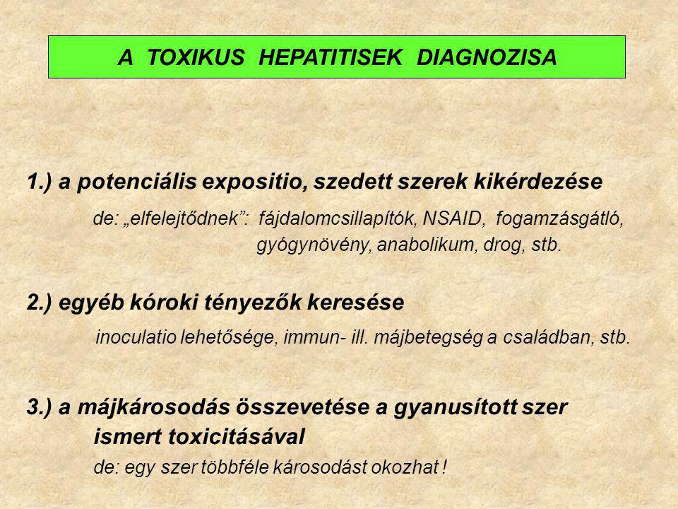 """1.) a potenciális expositio, szedett szerek kikérdezése de: """"elfelejtődnek"""": fájdalomcsillapítók, NSAID, fogamzásgátló, gyógynövény, anabolikum, drog,"""
