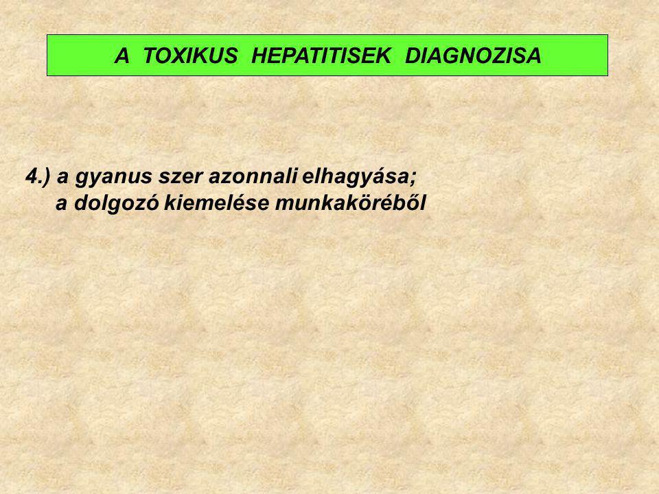 4.) a gyanus szer azonnali elhagyása; a dolgozó kiemelése munkaköréből A TOXIKUS HEPATITISEK DIAGNOZISA