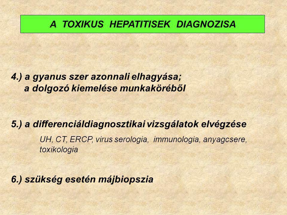 4.) a gyanus szer azonnali elhagyása; a dolgozó kiemelése munkaköréből 5.) a differenciáldiagnosztikai vizsgálatok elvégzése UH, CT, ERCP, virus serol