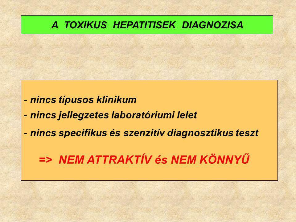 - nincs típusos klinikum - nincs jellegzetes laboratóriumi lelet - nincs specifikus és szenzitív diagnosztikus teszt => NEM ATTRAKTÍV és NEM KÖNNYŰ A
