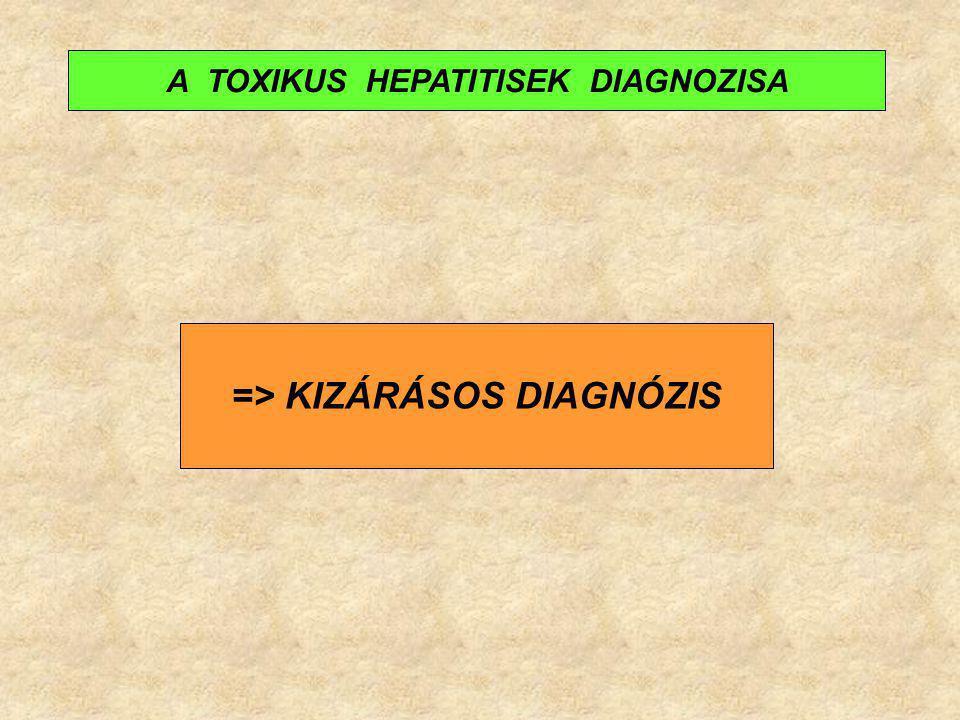 => KIZÁRÁSOS DIAGNÓZIS A TOXIKUS HEPATITISEK DIAGNOZISA