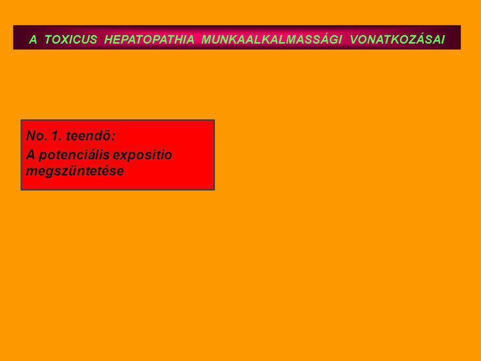 A TOXICUS HEPATOPATHIA MUNKAALKALMASSÁGI VONATKOZÁSAI No. 1. teendő: A potenciális expositio megszüntetése