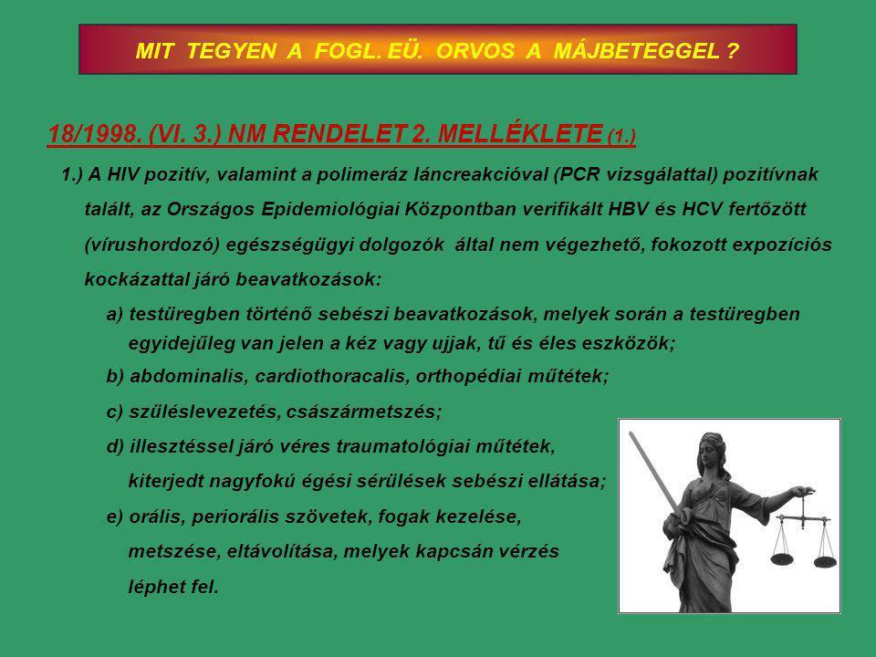 MIT TEGYEN A FOGL. EÜ. ORVOS A MÁJBETEGGEL ? 18/1998. (VI. 3.) NM RENDELET 2. MELLÉKLETE (1.) 1.) A HIV pozitív, valamint a polimeráz láncreakcióval (