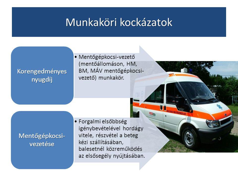 Munkaköri kockázatok Mentőgépkocsi-vezető (mentőállomáson, HM, BM, MÁV mentőgépkocsi- vezető) munkakör. Korengedményes nyugdíj Forgalmi elsőbbség igén