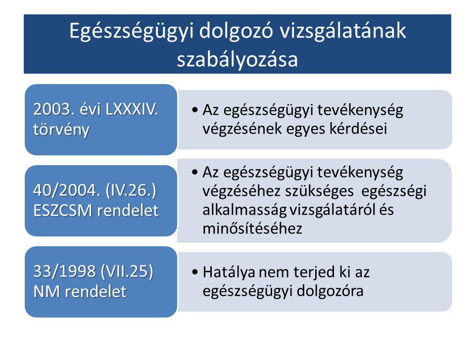 Egészségügyi dolgozó vizsgálatának szabályozása Az egészségügyi tevékenység végzésének egyes kérdései 2003. évi LXXXIV. törvény Az egészségügyi tevéke