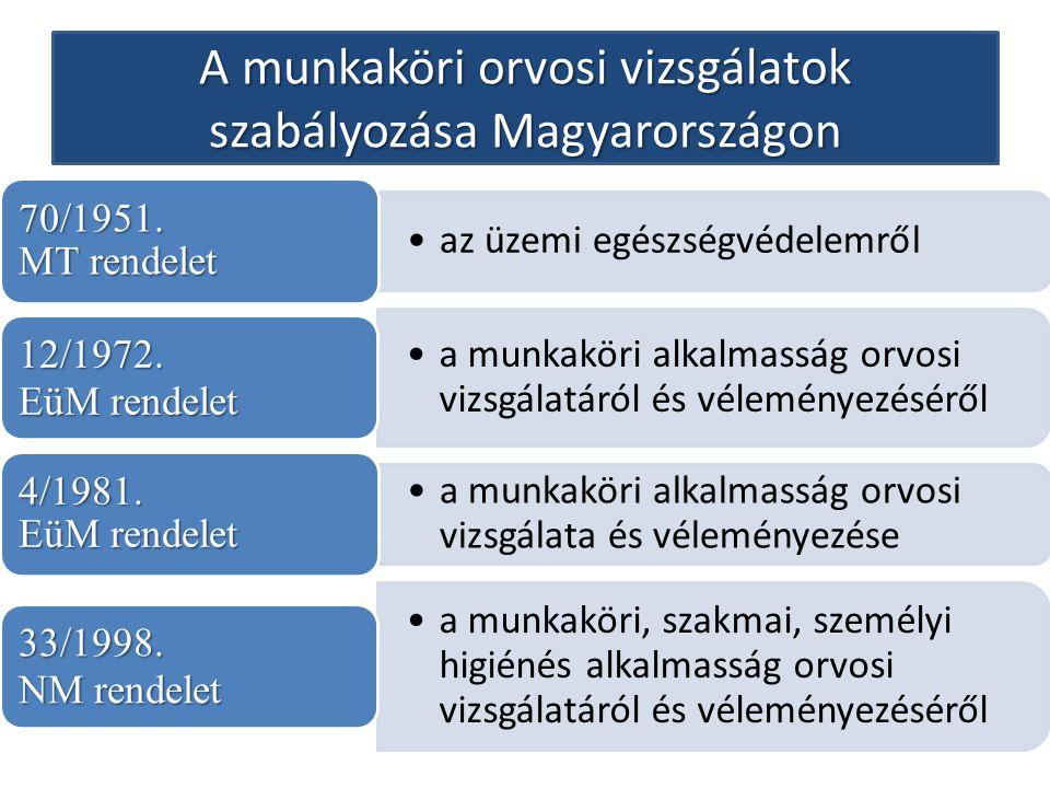A munkaköri orvosi vizsgálatok szabályozása Magyarországon az üzemi egészségvédelemről 70/1951. MT rendelet a munkaköri alkalmasság orvosi vizsgálatár