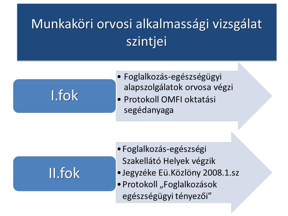 Munkaköri orvosi alkalmassági vizsgálat szintjei Foglalkozás-egészségügyi alapszolgálatok orvosa végzi Protokoll OMFI oktatási segédanyaga I.fok Fogla