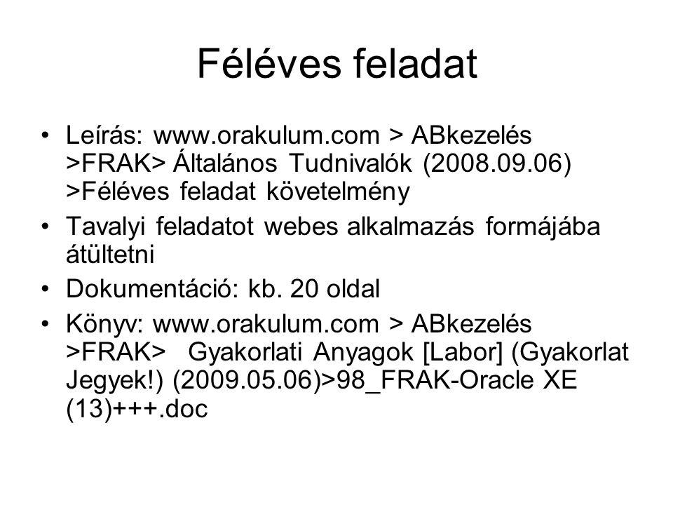 Féléves feladat Leírás: www.orakulum.com > ABkezelés >FRAK> Általános Tudnivalók (2008.09.06) >Féléves feladat követelmény Tavalyi feladatot webes alk