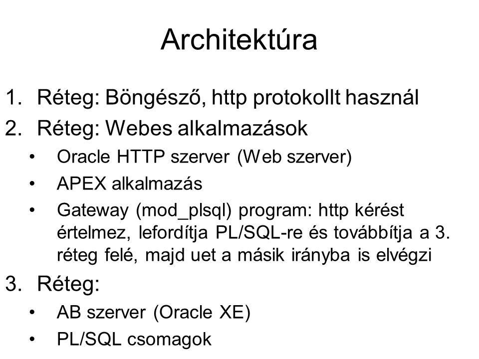 Architektúra 1.Réteg: Böngésző, http protokollt használ 2.Réteg: Webes alkalmazások Oracle HTTP szerver (Web szerver) APEX alkalmazás Gateway (mod_pls