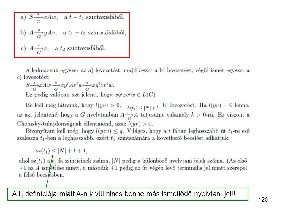 120 A t 1 definíciója miatt A-n kívül nincs benne más ismétlődő nyelvtani jel!!