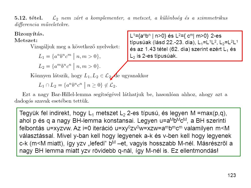 123 L 1 ={a n b n | n>0} és L 2 ={ c m | m>0} 2-es típusúak (lásd 22.-23. dia), L 1 =L 1 L 2, L 2 =L 2 L 1 és az 1.43 tétel (62. dia) szerint ezért L