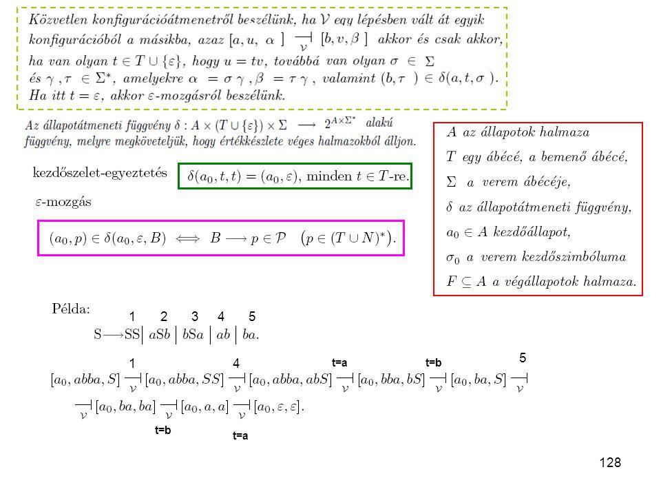 128 t=a 12345 14 t=b 5 t=a