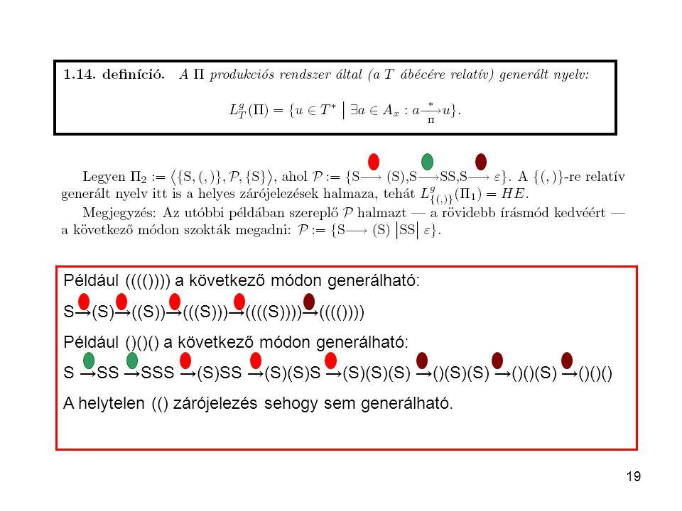 19 Például (((()))) a következő módon generálható: S→(S)→((S))→(((S)))→((((S))))→(((()))) Például ()()() a következő módon generálható: S →SS →SSS →(S