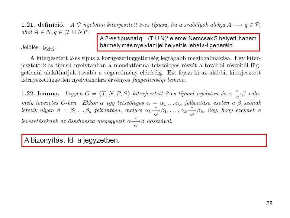 28 A 2-es típusnál q (T U N) + eleme! Nemcsak S helyett, hanem bármely más nyelvtani jel helyett is lehet ε-t generálni. A bizonyítást ld. a jegyzetbe