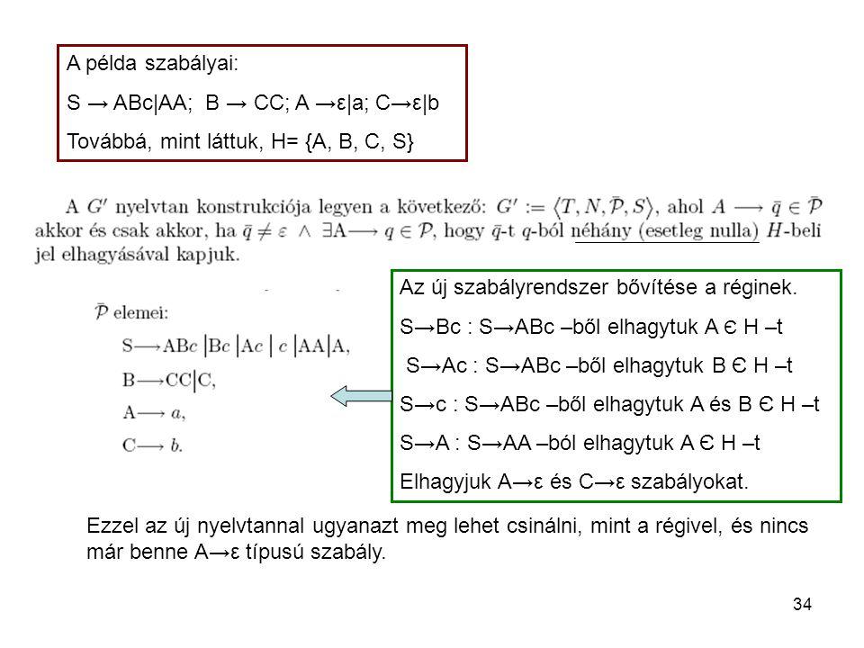 34 A példa szabályai: S → ABc|AA; B → CC; A →ε|a; C→ε|b Továbbá, mint láttuk, H= {A, B, C, S} Az új szabályrendszer bővítése a réginek. S→Bc : S→ABc –