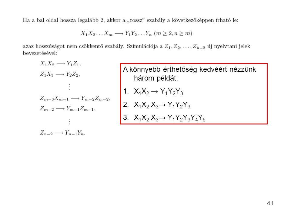 41 A könnyebb érthetőség kedvéért nézzünk három példát: 1.X 1 X 2 → Y 1 Y 2 Y 3 2.X 1 X 2 X 3 → Y 1 Y 2 Y 3 3.X 1 X 2 X 3 → Y 1 Y 2 Y 3 Y 4 Y 5