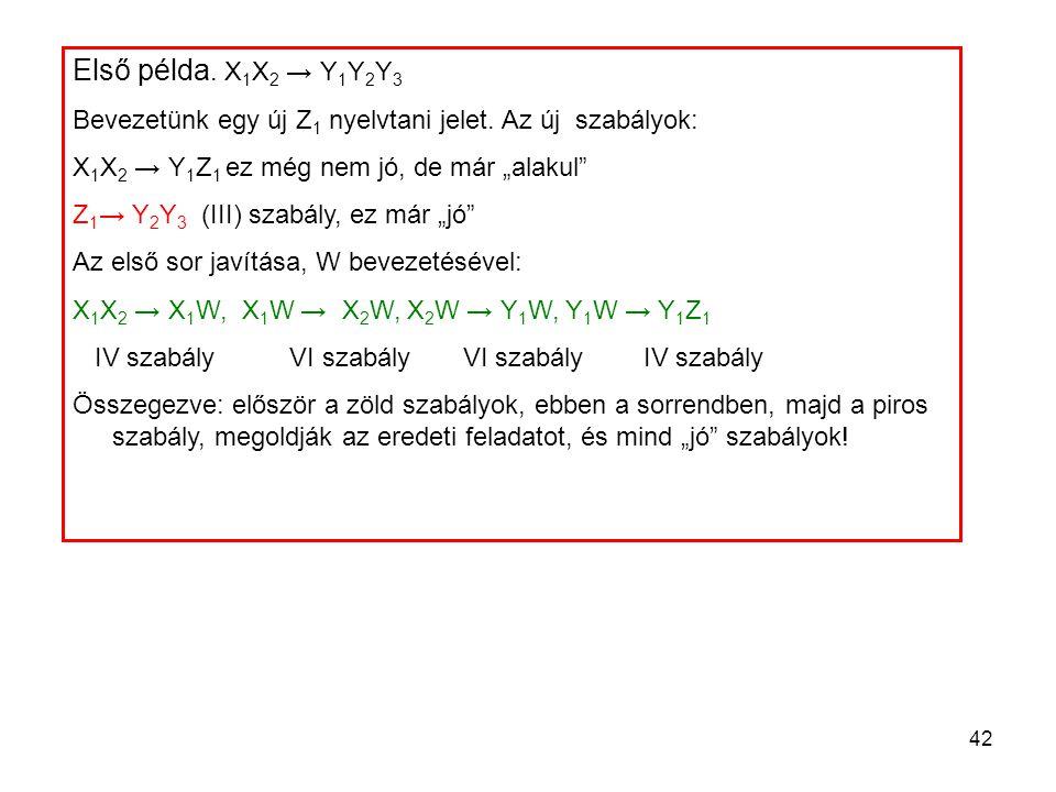 """42 Első példa. X 1 X 2 → Y 1 Y 2 Y 3 Bevezetünk egy új Z 1 nyelvtani jelet. Az új szabályok: X 1 X 2 → Y 1 Z 1 ez még nem jó, de már """"alakul"""" Z 1 → Y"""