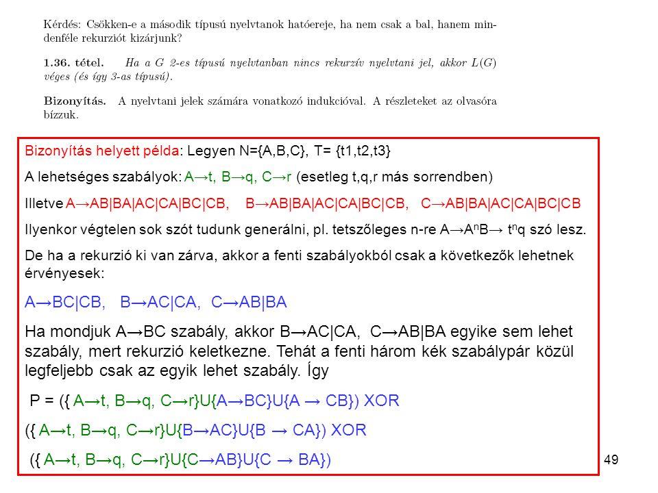 49 Bizonyítás helyett példa: Legyen N={A,B,C}, T= {t1,t2,t3} A lehetséges szabályok: A→t, B→q, C→r (esetleg t,q,r más sorrendben) Illetve A→AB|BA|AC|C