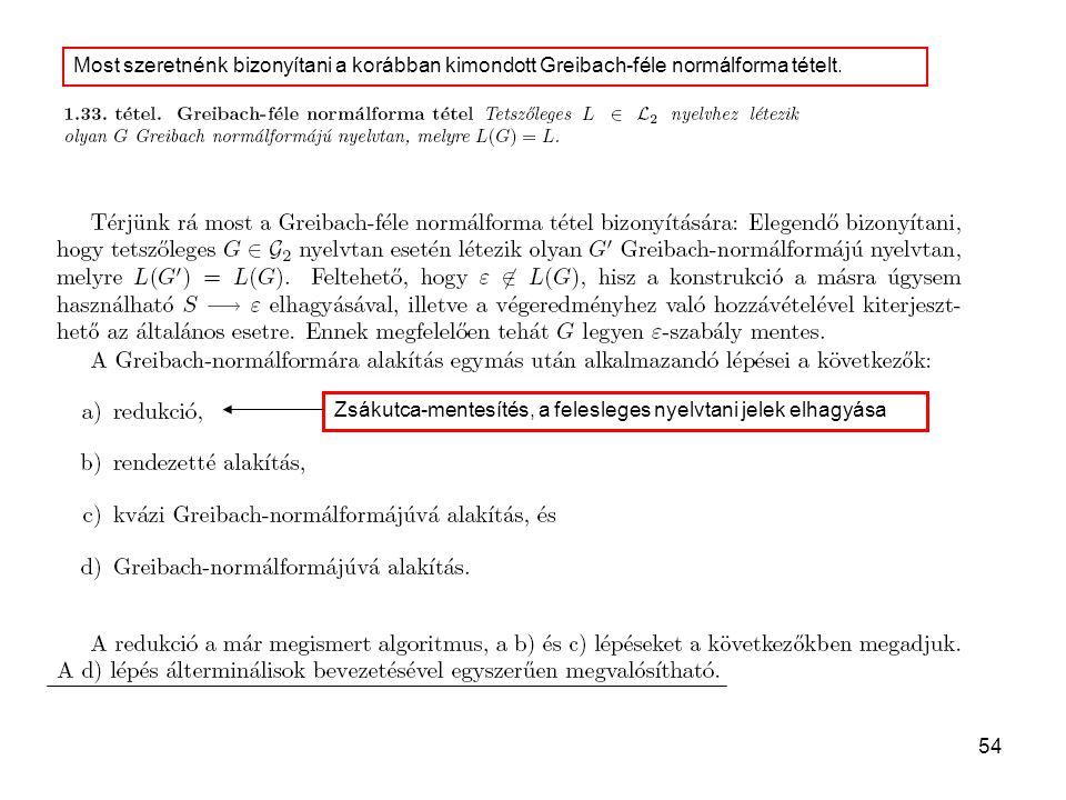 54 Most szeretnénk bizonyítani a korábban kimondott Greibach-féle normálforma tételt. Zsákutca-mentesítés, a felesleges nyelvtani jelek elhagyása