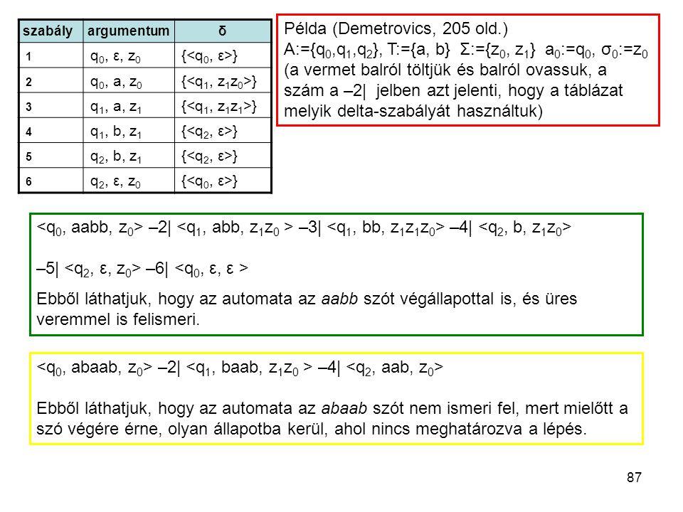 87 Példa (Demetrovics, 205 old.) A:={q 0,q 1,q 2 }, T:={a, b} Σ:={z 0, z 1 } a 0 :=q 0, σ 0 :=z 0 (a vermet balról töltjük és balról ovassuk, a szám a