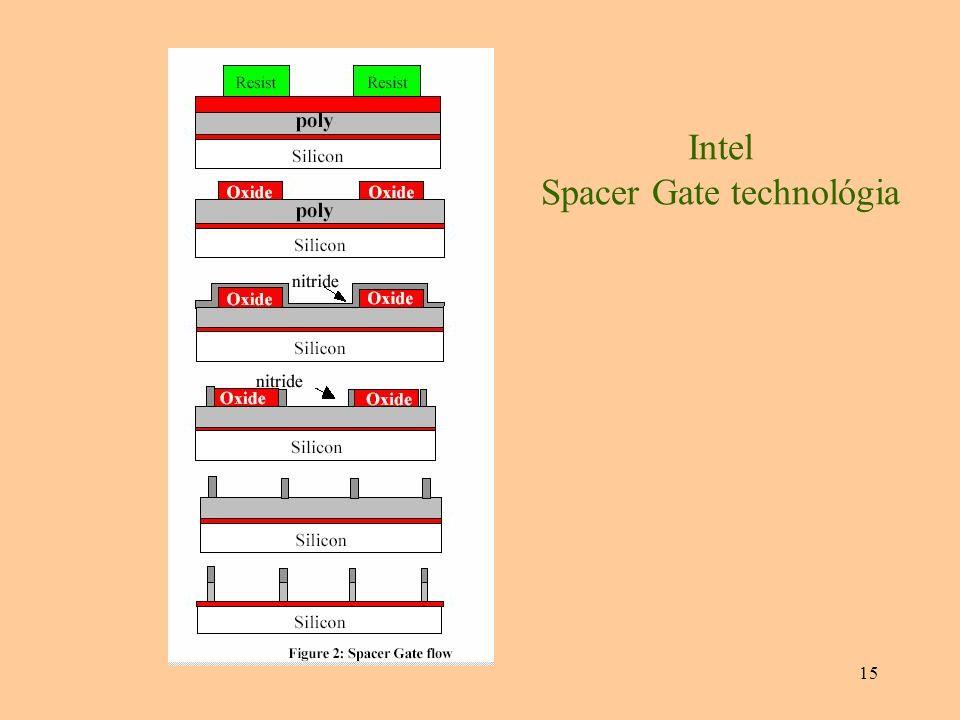 15 Intel Spacer Gate technológia